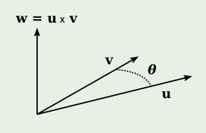 Blog: Beautiful maths simplification: quaternion from two vectors